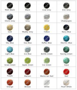 31_sensor_colour_chaqrt